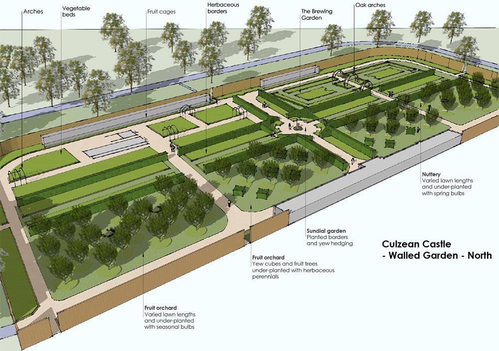 Culzean Castle Garden Design