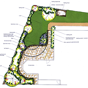 Jeremy Needham Garden Plan Cottage